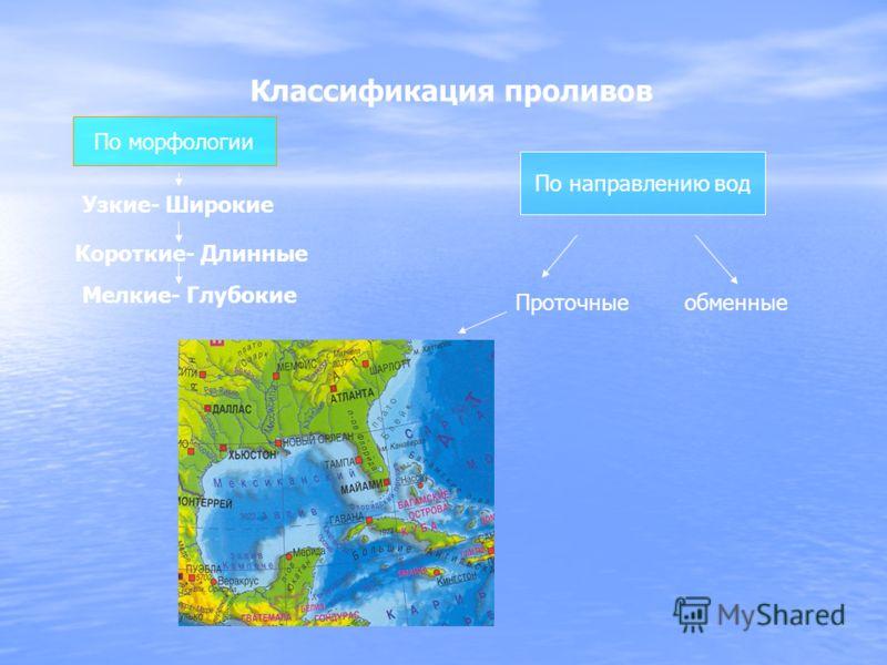 Классификация проливов По морфологии Узкие- Широкие Короткие- Длинные Мелкие- Глубокие По направлению вод Проточные обменные