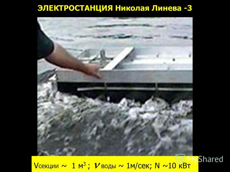 ЭЛЕКТРОСТАНЦИЯ Николая Линева -3 V секции ~ 1 м 3 ; воды ~ 1м/сек; N ~10 кВт