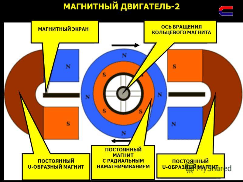 МАГНИТНЫЙ ДВИГАТЕЛЬ-2 МАГНИТНЫЙ ЭКРАН ОСЬ ВРАЩЕНИЯ КОЛЬЦЕВОГО МАГНИТА ПОСТОЯННЫЙ U-ОБРАЗНЫЙ МАГНИТ ПОСТОЯННЫЙ U-ОБРАЗНЫЙ МАГНИТ ПОСТОЯННЫЙ МАГНИТ С РАДИАЛЬНЫМ НАМАГНИЧИВАНИЕМ