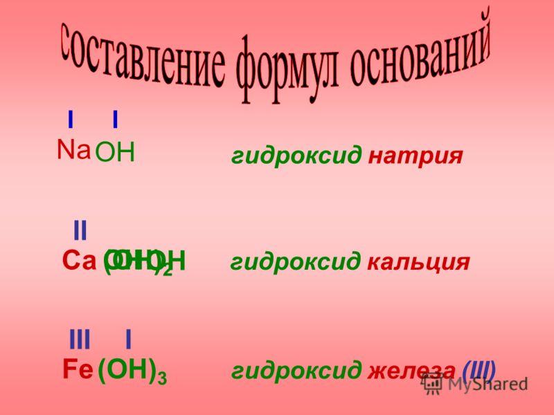Na OH II гидроксид натрия CaOH(OH) 2 OH II гидроксид кальция Fe(OH) 3 IIII гидроксид железа (III)
