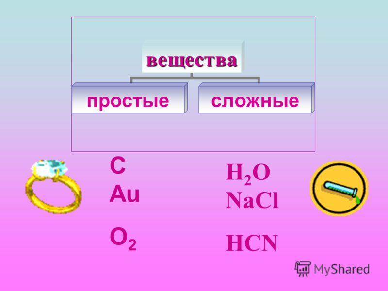 вещества простыесложные САuO2САuO2 H 2 O NaCl HCN