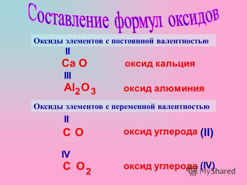 Оксиды элементов с постоянной валентностью Оксиды элементов с переменной валентностью CaO II оксид кальция AlO III 23 оксид алюминия CO II оксид углерода (II) CO IV 2 оксид углерода (IV)