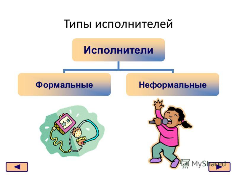 Типы исполнителей Исполнители ФормальныеНеформальные