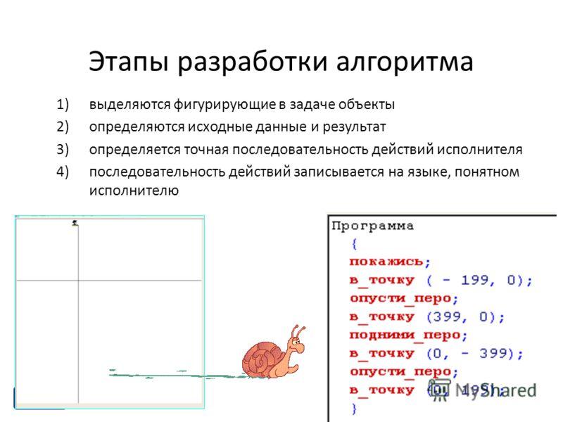 Этапы разработки алгоритма 1)выделяются фигурирующие в задаче объекты 2)определяются исходные данные и результат 3)определяется точная последовательность действий исполнителя 4)последовательность действий записывается на языке, понятном исполнителю