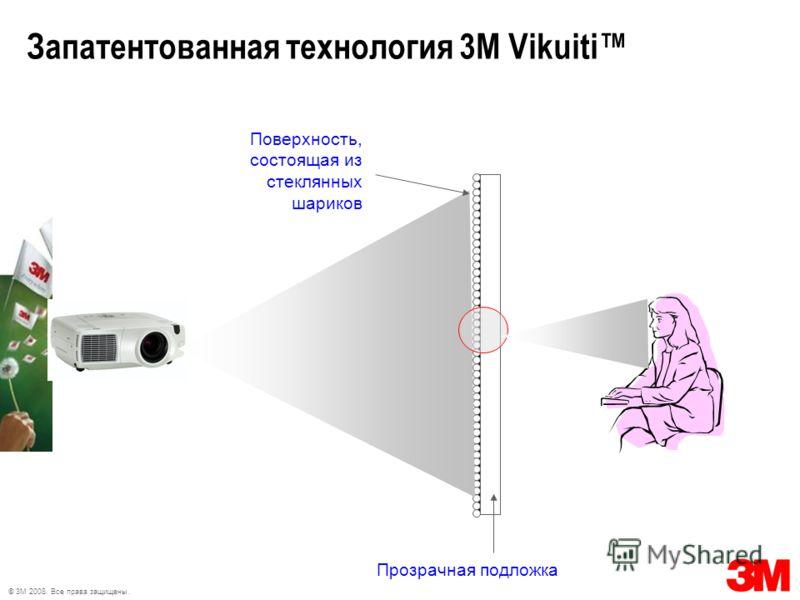 © 3M 2008. Все права защищены. Запатентованная технология 3M Vikuiti Прозрачная подложка Поверхность, состоящая из стеклянных шариков