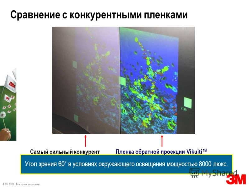 © 3M 2008. Все права защищены. Сравнение с конкурентными пленками Угол зрения 60° в условиях окружающего освещения мощностью 8000 люкс. Самый сильный конкурентПленка обратной проекции Vikuiti