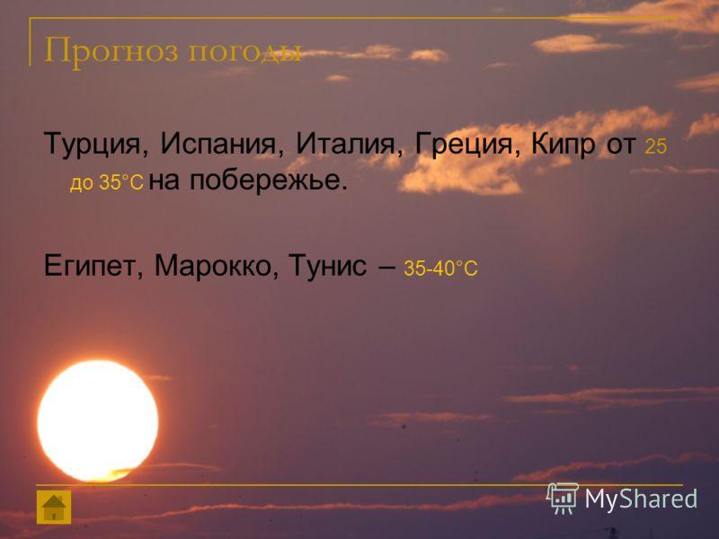 Прогноз погоды Турция, Испания, Италия, Греция, Кипр от 25 до 35°С на побережье. Египет, Марокко, Тунис – 35-40°С
