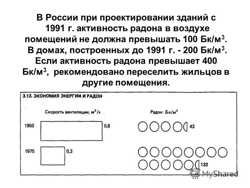 В России при проектировании зданий с 1991 г. активность радона в воздухе помещений не должна превышать 100 Бк/м 3. В домах, построенных до 1991 г. - 200 Бк/м 3. Если активность радона превышает 400 Бк/м 3, рекомендовано переселить жильцов в другие по