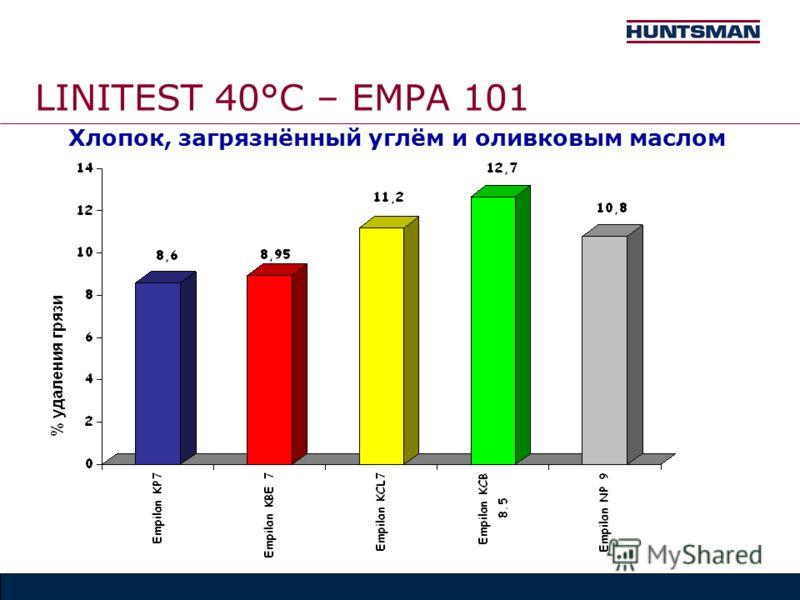 LINITEST 40°C – EMPA 101 Хлопок, загрязнённый углём и оливковым маслом