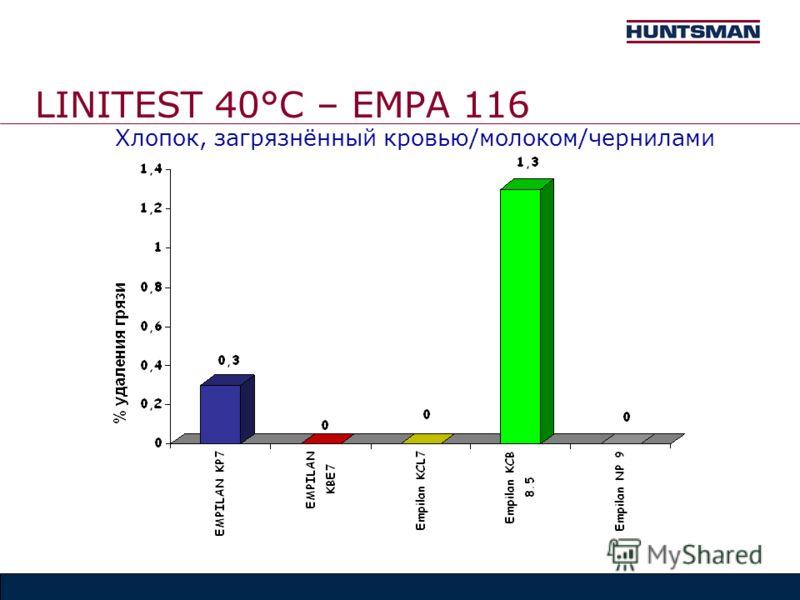 LINITEST 40°C – EMPA 116 Хлопок, загрязнённый кровью/молоком/чернилами