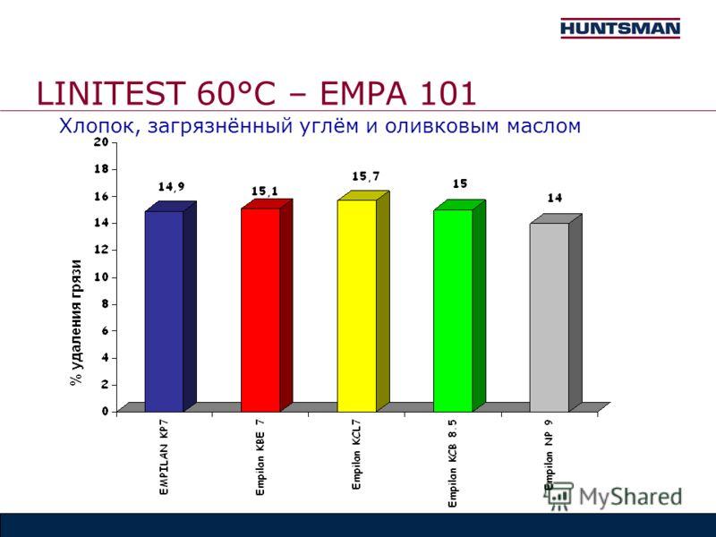 LINITEST 60°C – EMPA 101 Хлопок, загрязнённый углём и оливковым маслом