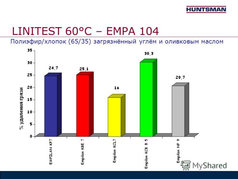 LINITEST 60°C – EMPA 104 Полиэфир/хлопок (65/35) загрязнённый углём и оливковым маслом