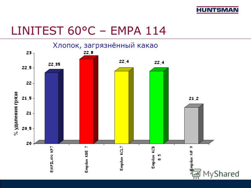 LINITEST 60°C – EMPA 114 Хлопок, загрязнённый какао