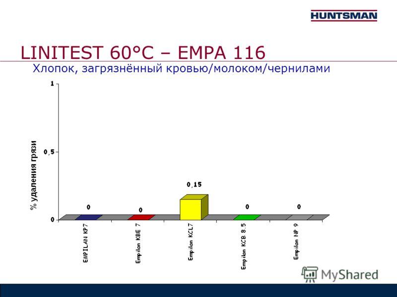 LINITEST 60°C – EMPA 116 Хлопок, загрязнённый кровью/молоком/чернилами