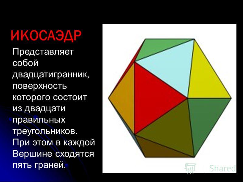 ИКОСАЭДР Представляет собой двадцатигранник, поверхность которого состоит из двадцати правильных треугольников. При этом в каждой Вершине сходятся пять граней.