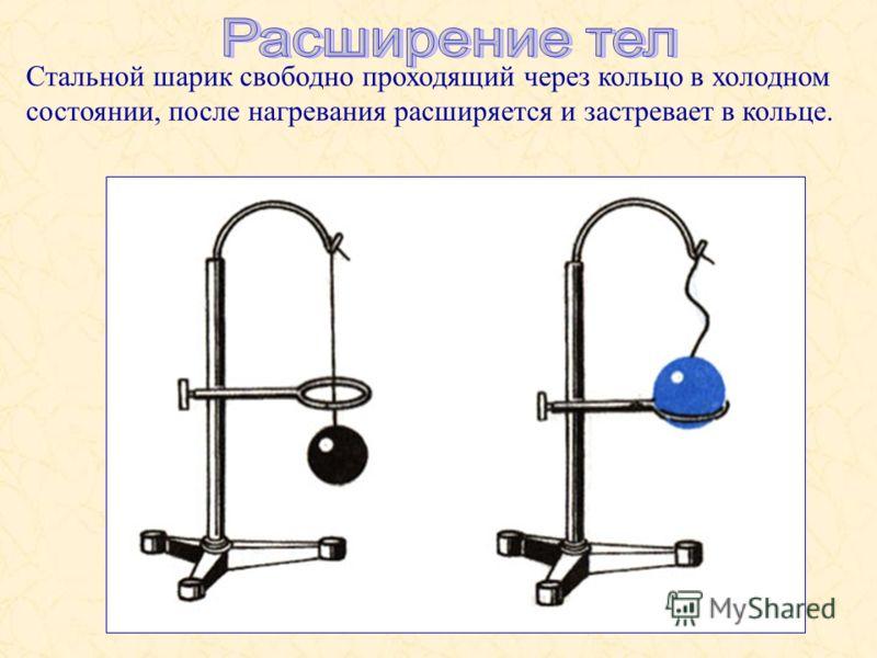 Стальной шарик свободно проходящий через кольцо в холодном состоянии, после нагревания расширяется и застревает в кольце.