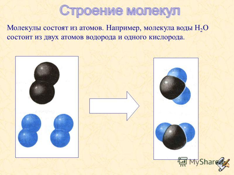 Молекулы состоят из атомов. Например, молекула воды H 2 O состоит из двух атомов водорода и одного кислорода.