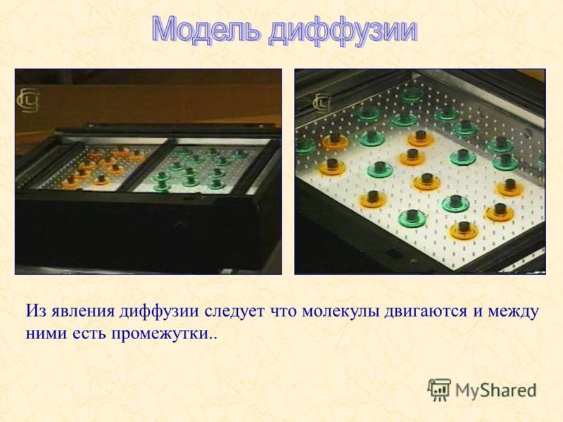 Из явления диффузии следует что молекулы двигаются и между ними есть промежутки..