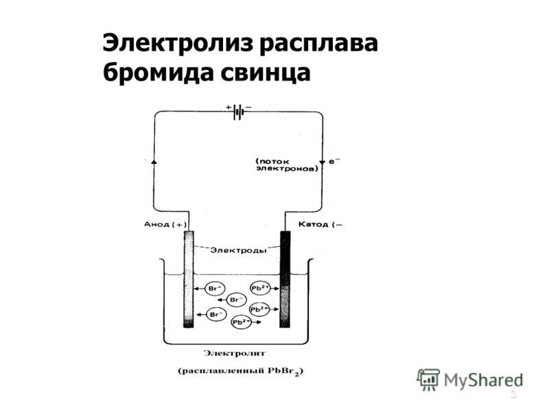 3 Электролиз расплава бромида свинца