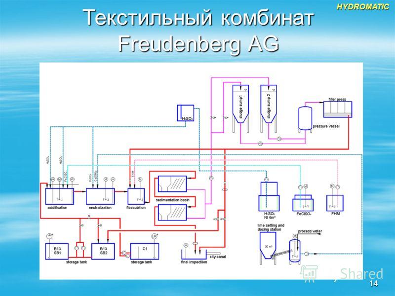 14 Текстильный комбинат Freudenberg AG HYDROMATIC