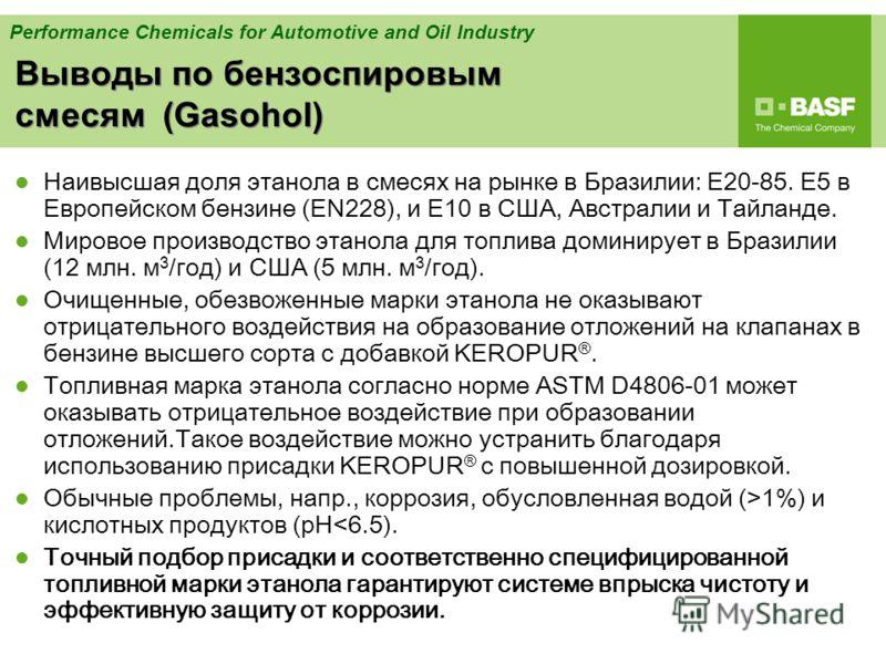 Performance Chemicals for Automotive and Oil Industry Выводы по бензоспировым смесям (Gasohol) Наивысшая доля этанола в смесях на рынке в Бразилии: E20-85. E5 в Европейском бензине (EN228), и E10 в США, Австралии и Тайланде. Мировое производство этан