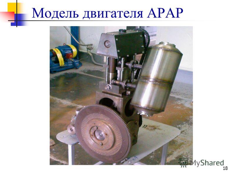 Модель двигателя АРАР 18