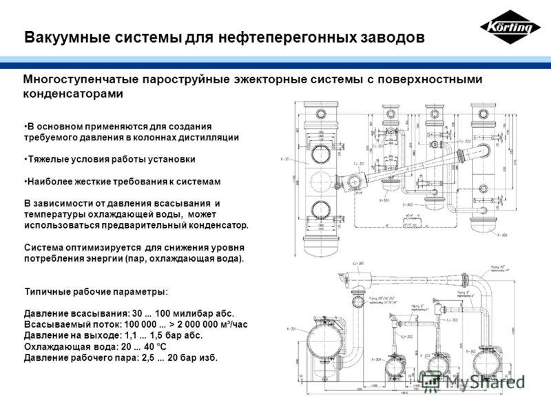 Вакуумные системы для нефтеперегонных заводов В основном применяются для создания требуемого давления в колоннах дистилляции Тяжелые условия работы установки Наиболее жесткие требования к системам В зависимости от давления всасывания и температуры ох