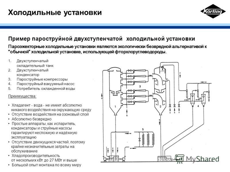 Схема проводки иж планета 5 на замок