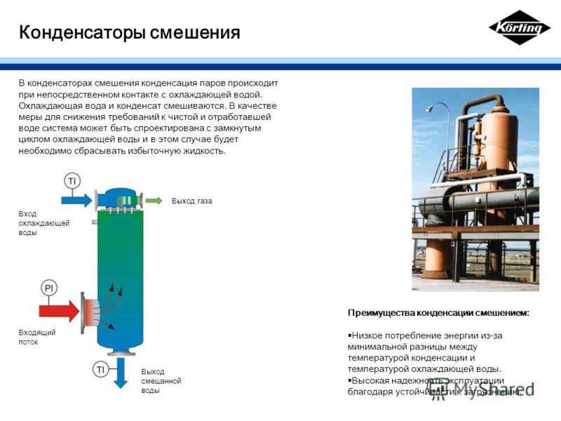 Конденсаторы смешения В конденсаторах смешения конденсация паров происходит при непосредственном контакте с охлаждающей водой. Охлаждающая вода и конденсат смешиваются. В качестве меры для снижения требований к чистой и отработавшей воде система може