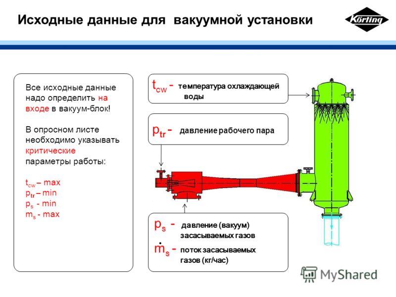Исходные данные для вакуумной установки p s - давление (вакуум) засасываемых газов p tr - m s - поток засасываемых газов (кг/час) давление рабочего пара t cw - температура охлаждающей воды Все исходные данные надо определить на входе в вакуум-блок! В