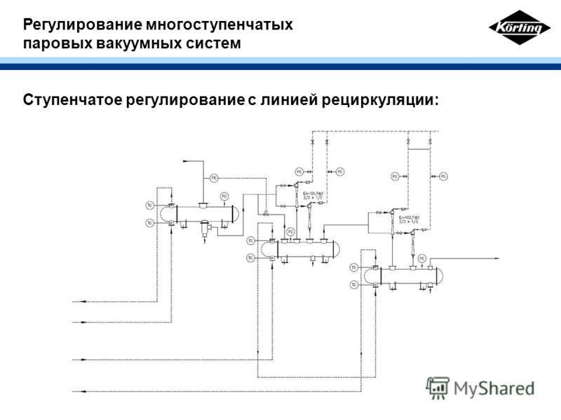 Ступенчатое регулирование с линией рециркуляции: Регулирование многоступенчатых паровых вакуумных систем