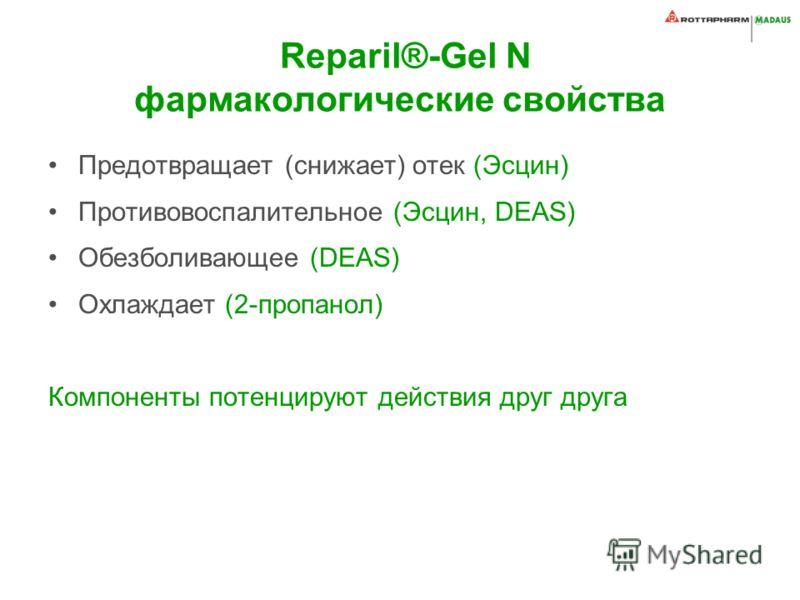 Reparil®-Gel N фармакологические свойства Предотвращает (снижает) отек (Эсцин) Противовоспалительное (Эсцин, DEAS) Обезболивающее (DEAS) Охлаждает (2-пропанол) Компоненты потенцируют действия друг друга