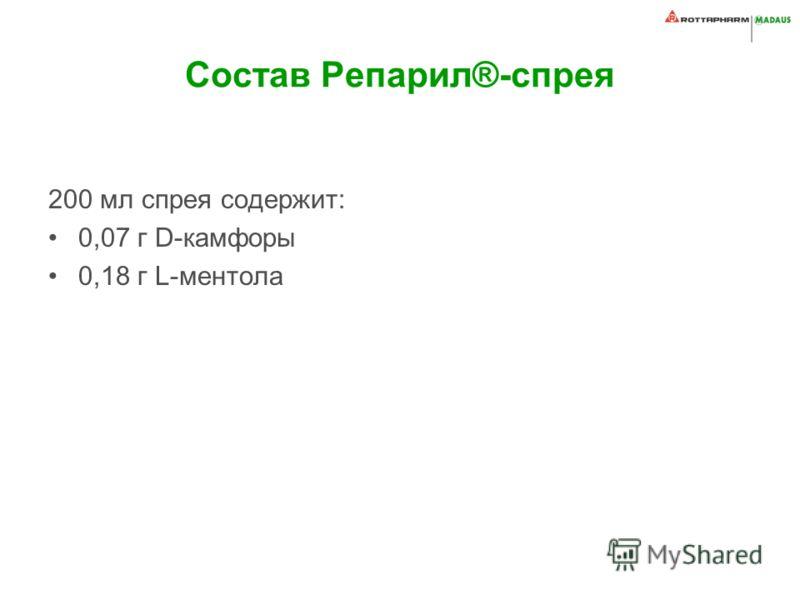 Cостав Репарил®-спрея 200 мл спрея содержит: 0,07 г D-камфоры 0,18 г L-ментола