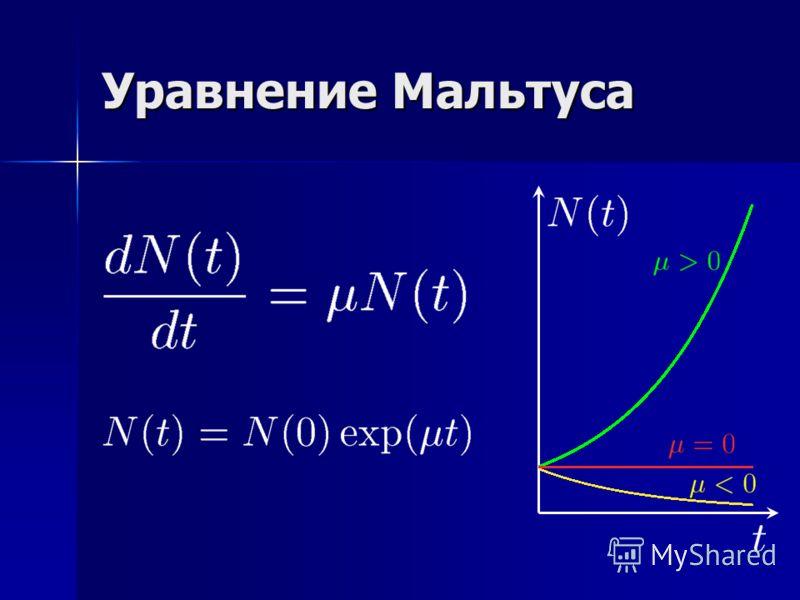 Уравнение Мальтуса