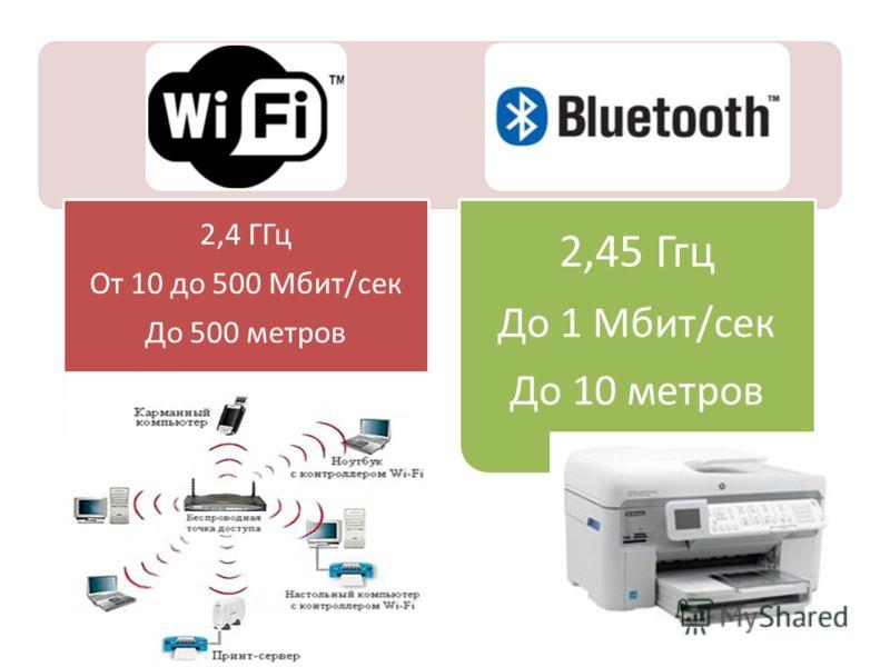 2,4 ГГц От 10 до 500 Мбит/сек До 500 метров 2,45 Ггц До 1 Мбит/сек До 10 метров