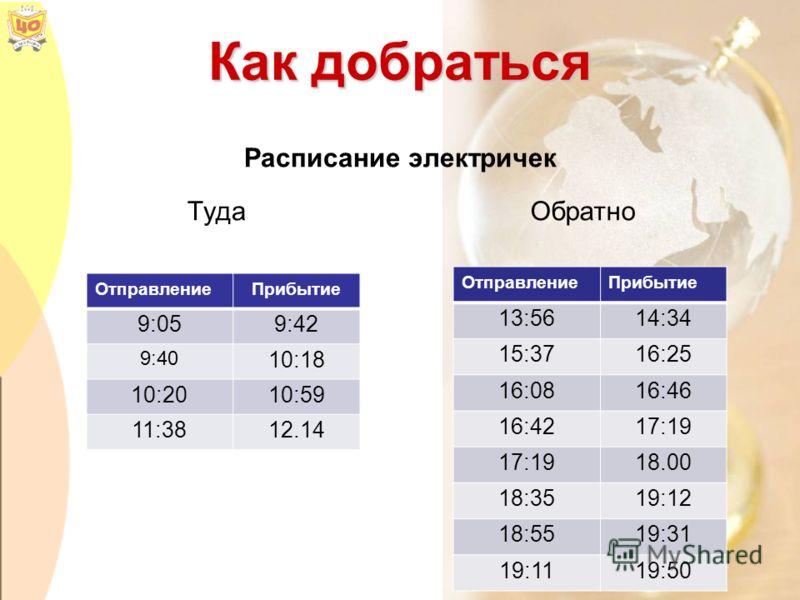 Как добраться Расписание электричек ТудаОбратно ОтправлениеПрибытие 9:059:42 9:40 10:18 10:2010:59 11:3812.14 ОтправлениеПрибытие 13:5614:34 15:3716:25 16:0816:46 16:4217:19 18.00 18:3519:12 18:5519:31 19:1119:50