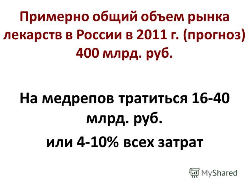 Примерно общий объем рынка лекарств в России в 2011 г. (прогноз) 400 млрд. руб. На медрепов тратиться 16-40 млрд. руб. или 4-10% всех затрат