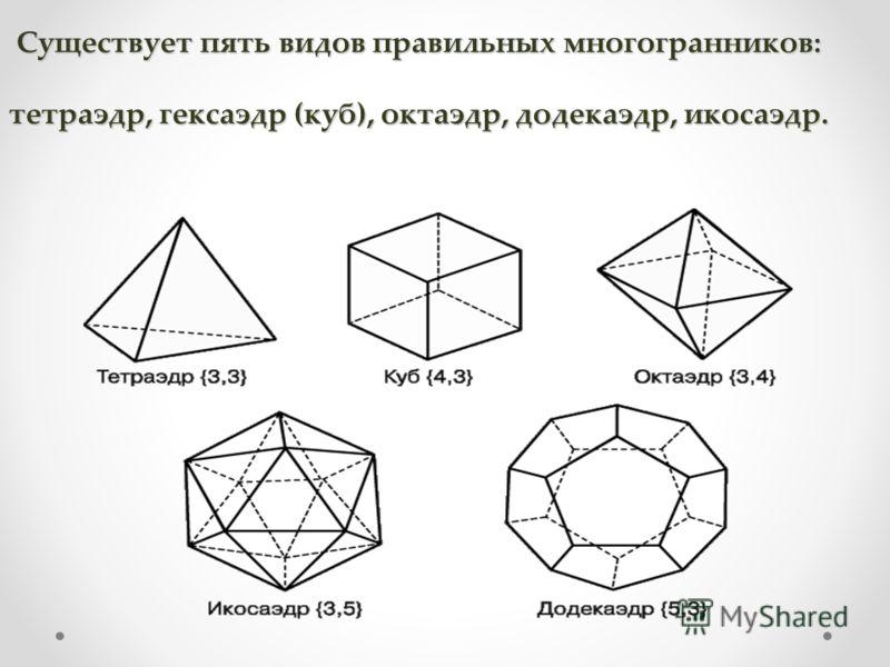 Существует пять видов правильных многогранников: тетраэдр, гексаэдр (куб), октаэдр, додекаэдр, икосаэдр. Существует пять видов правильных многогранников: тетраэдр, гексаэдр (куб), октаэдр, додекаэдр, икосаэдр.
