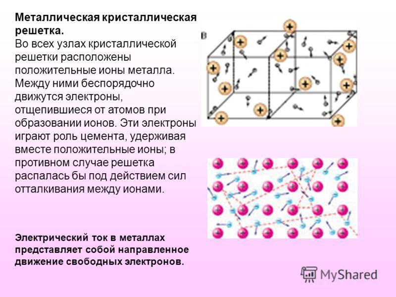 Металлическая кристаллическая решетка. Во всех узлах кристаллической решетки расположены положительные ионы металла. Между ними беспорядочно движутся электроны, отщепившиеся от атомов при образовании ионов. Эти электроны играют роль цемента, удержива