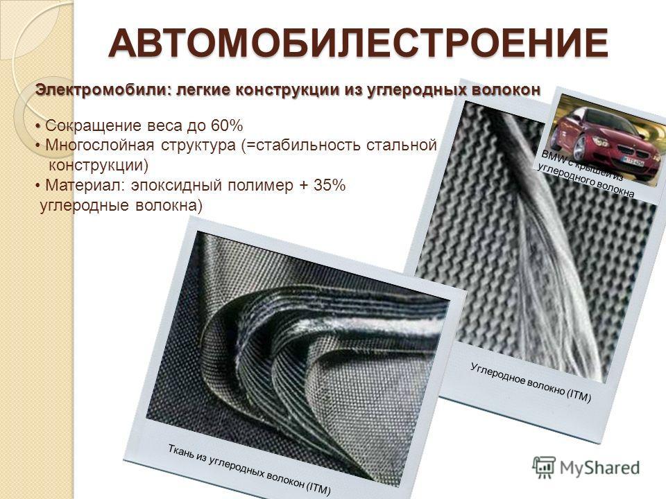 АВИАСТРОЕНИЕ © Airbus Airbus A380 на 23% состоит из текстильной продукции В A350 планируется применять более 50% текстиля