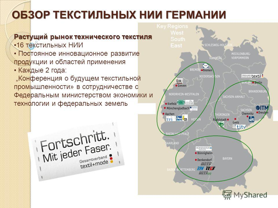 RETA-SERVICES 2008-2011: TECHNICAL TEXTILES (EVOLUTION)