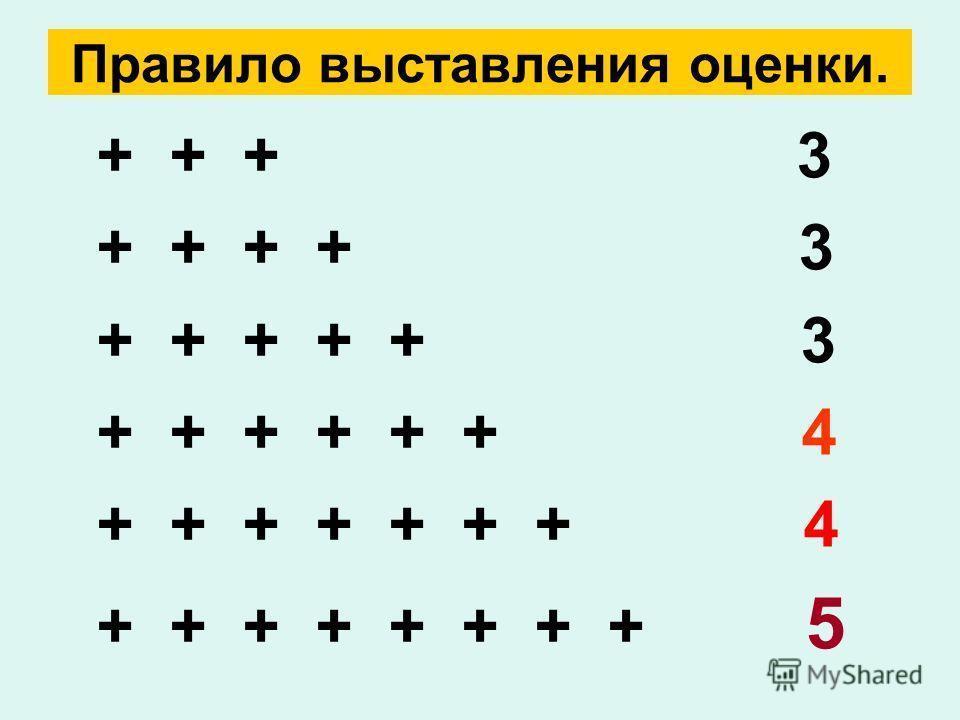 Правило выставления оценки. + + + 3 + + + + 3 + + + + + 3 + + + + + + 4 + + + + + + + 4 + + + + + + + + 5