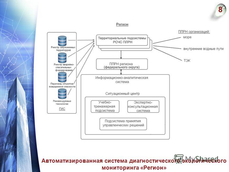 8 Автоматизированная система диагностического экологического мониторинга «Регион»