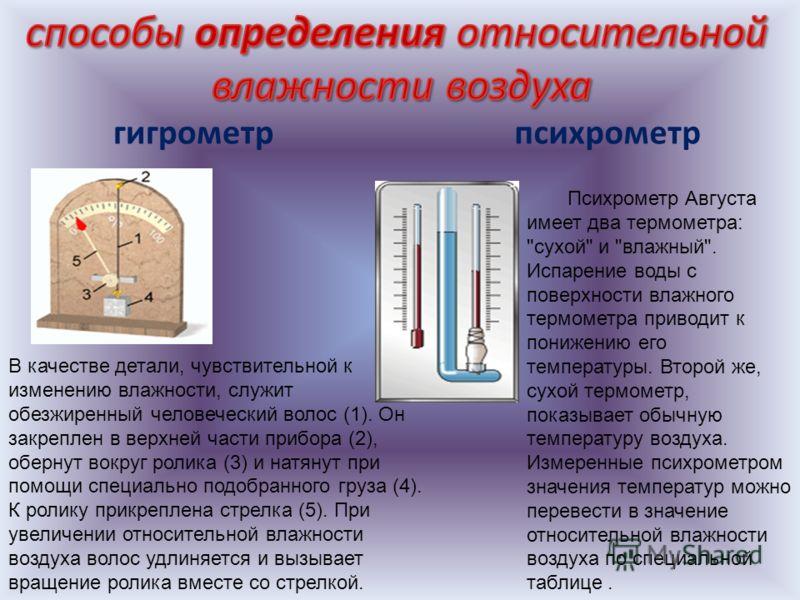 В качестве детали, чувствительной к изменению влажности, служит обезжиренный человеческий волос (1). Он закреплен в верхней части прибора (2), обернут вокруг ролика (3) и натянут при помощи специально подобранного груза (4). К ролику прикреплена стре