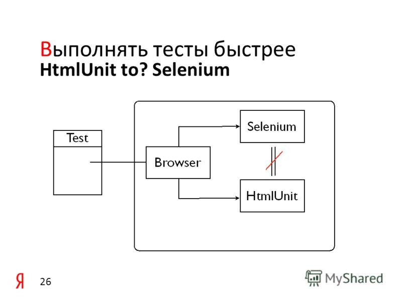 HtmlUnit to Selenium Выполнять тесты быстрее 25