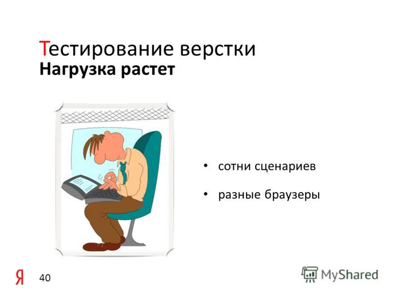 Руками и глазами Тестирование верстки 39