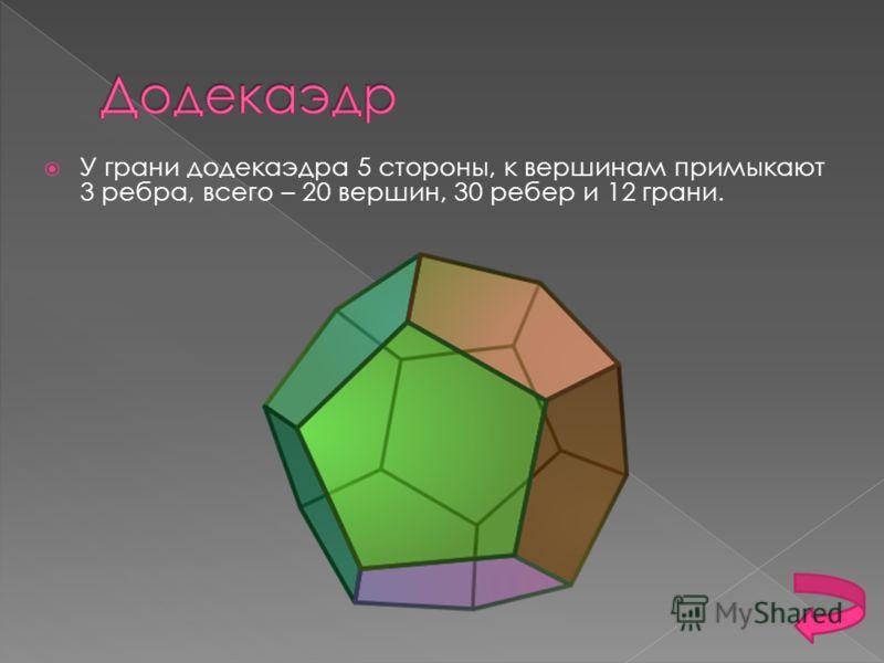 У грани додекаэдра 5 стороны, к вершинам примыкают 3 ребра, всего – 20 вершин, 30 ребер и 12 грани.