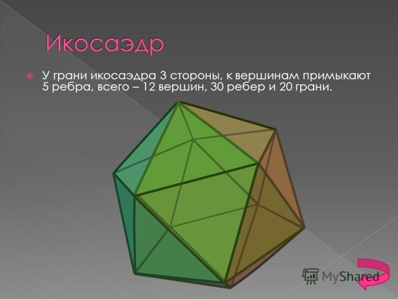 У грани икосаэдра 3 стороны, к вершинам примыкают 5 ребра, всего – 12 вершин, 30 ребер и 20 грани.