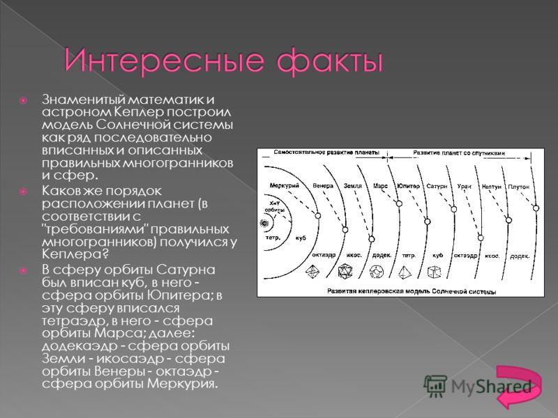 Знаменитый математик и астроном Кеплер построил модель Солнечной системы как ряд последовательно вписанных и описанных правильных многогранников и сфер. Каков же порядок расположении планет (в соответствии с