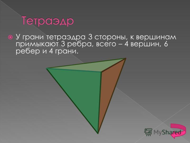 У грани тетраэдра 3 стороны, к вершинам примыкают 3 ребра, всего – 4 вершин, 6 ребер и 4 грани.